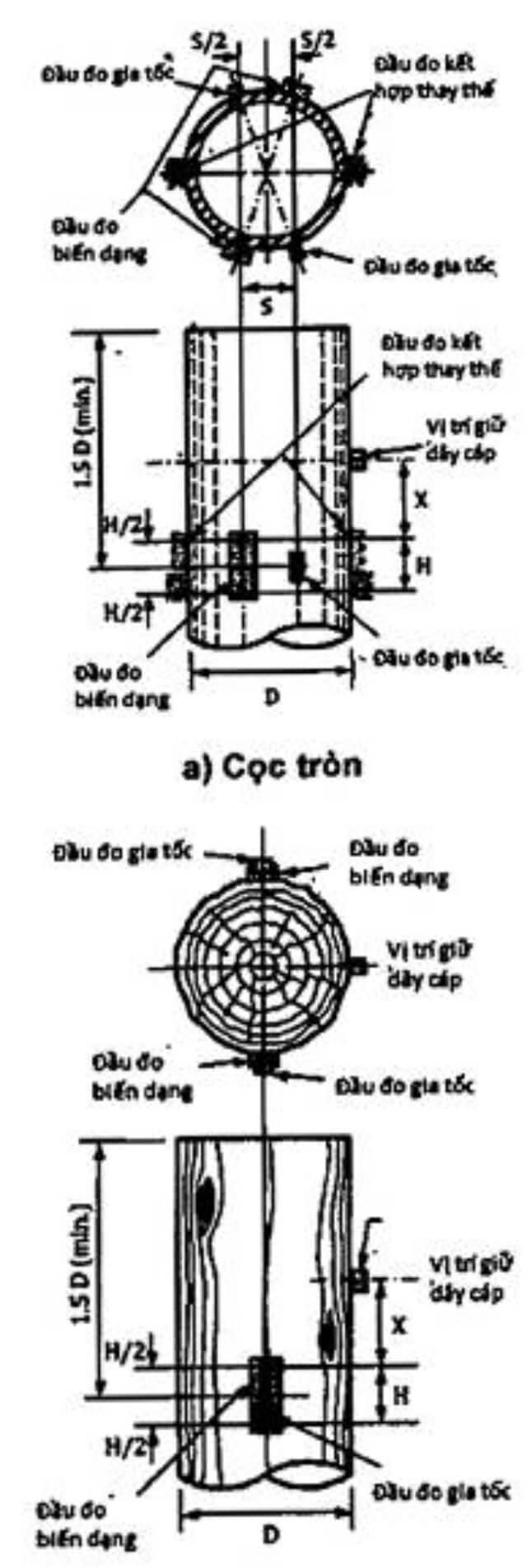 tiêu chuẩn thí nghiệm pda